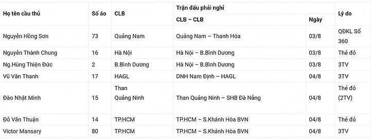 Unavailable Against Khánh Hòa.jpg