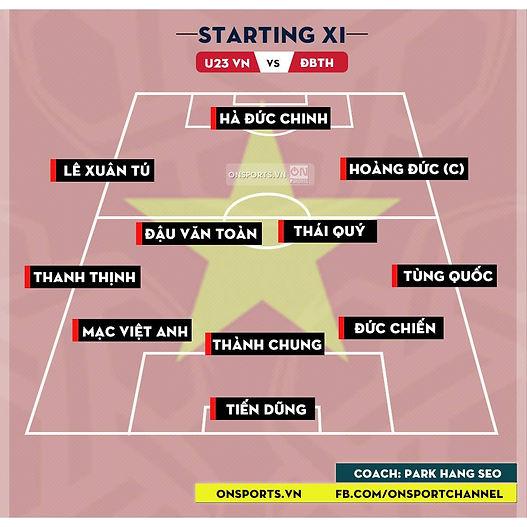 Ngô Tùng Quốc Vietnam U23.jpg