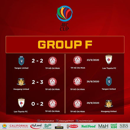AFC Cup Confirmed Group F Dates.jpg