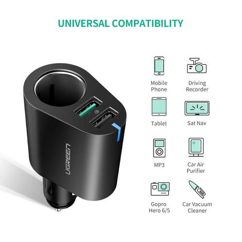 22248c9fcfa El cargador para autos con dos puertos de carga USB y un enchufe del tipo  cigarrera es un accesorio de auto imprescindible para encender  simultáneamente 2 ...