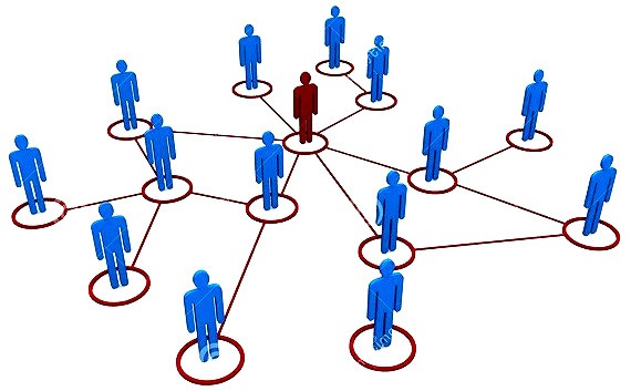 Small Business Referrals