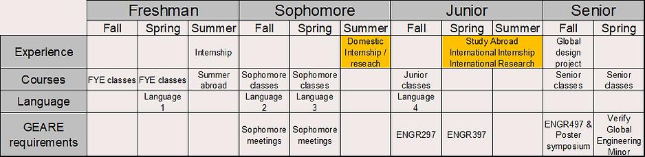 GEARE schedule.png
