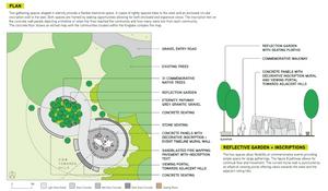 Plan for Kinglake Memorial