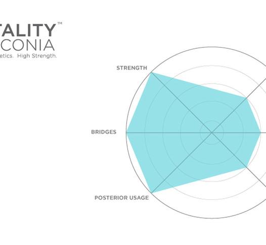 vz-attributes.jpg