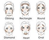 face_type.jpg