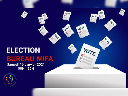 Election Bureau MIFA 2021