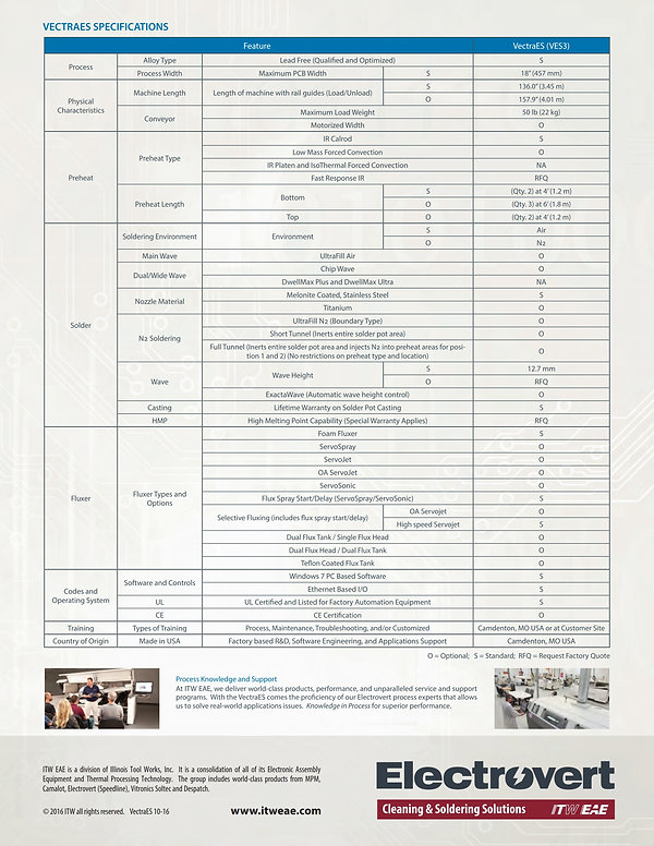 ddVectraES VES3_eng_2017 LR.pdf_page_4.j