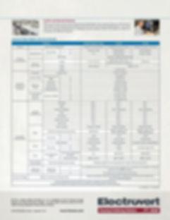 3Aquastorm Series_eng_2017 LR.pdf_page_4