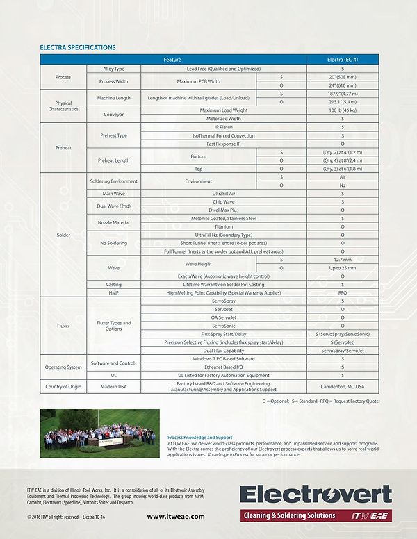 bbElectra EC4_eng_2017 LR.pdf_page_4.jpg