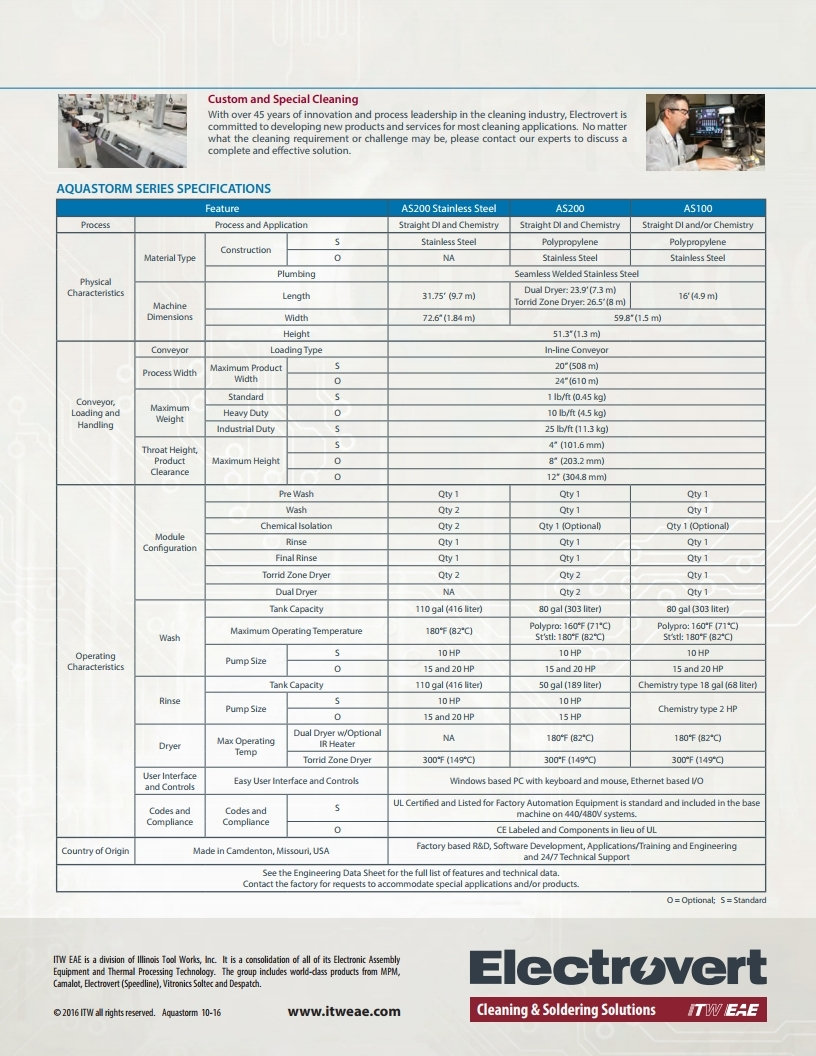 2Aquastorm Series_eng_2017 LR.pdf_page_4