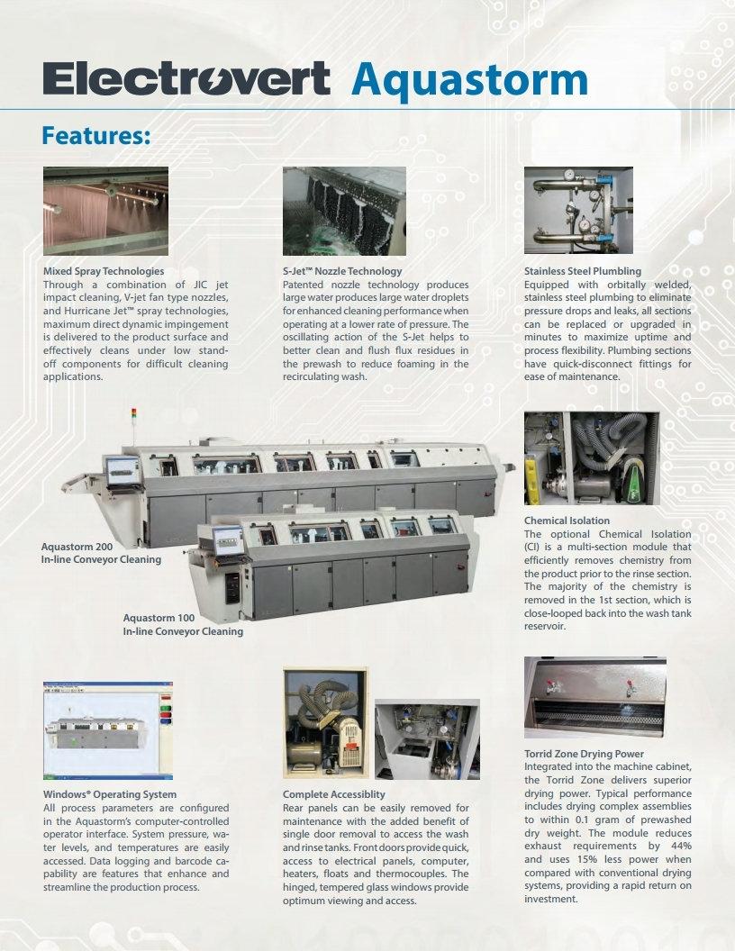 2Aquastorm Series_eng_2017 LR.pdf_page_3