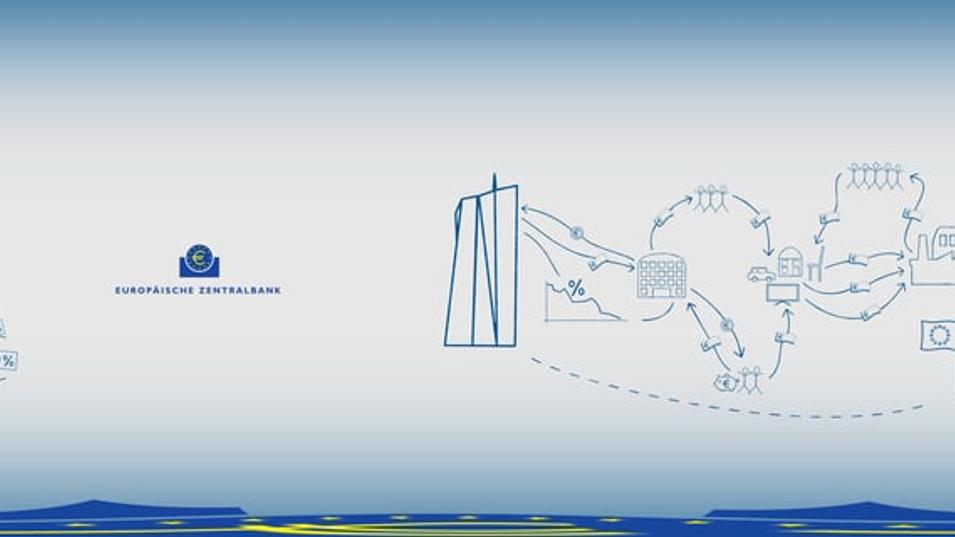 360° explainer I ECB
