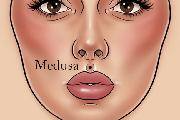 Medusa Piercing