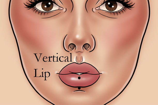 Vertical Lip Piercing