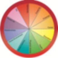 CircleOfLife.png