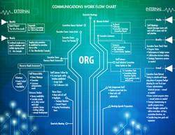 Infographics-WorkFlow-chart2
