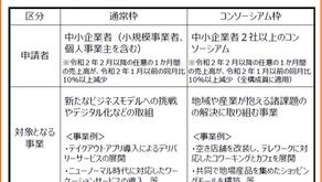 静岡県中小企業デジタル化・業態転換等促進事業費補助金2次募集のご案内
