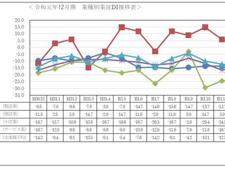 令和元年度12月期小規模企業景況調査報告