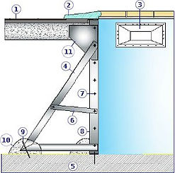 Sistema montaggio pisine interrate