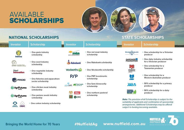 210524 Available Scholarships.jpg