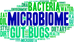 Diet and the development of the human intestinal microbiome