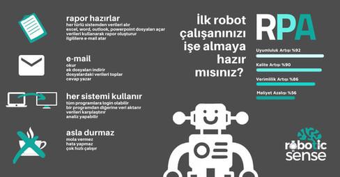 Robotic Sense