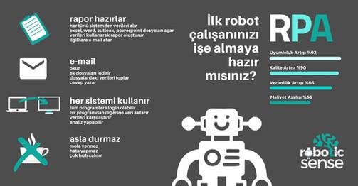 RPA Robotic Process Automation