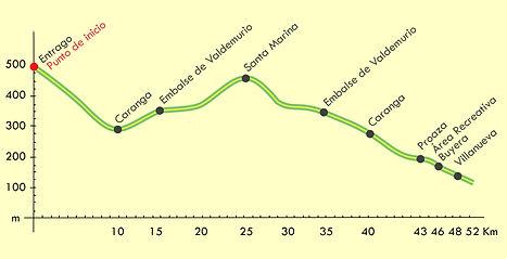 MAPA OPCION 3 SENDA DEL OSO.JPG