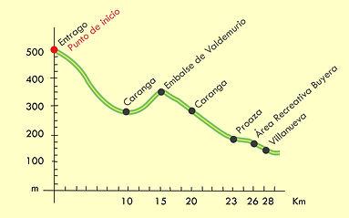 MAPA OPCION 2 SENDA DEL OSO.JPG