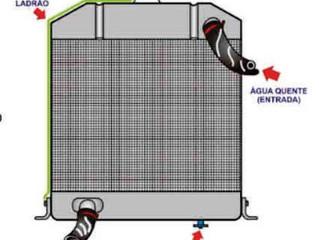 Tela metálica para grade protetora e/ou tela frontal do radiador
