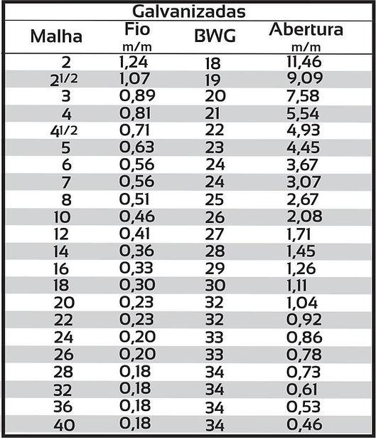 Tabela Galvanizada Ernesto Muller