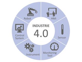 Indústria 4.0: já começou