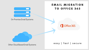 email-migration-to-office365.png