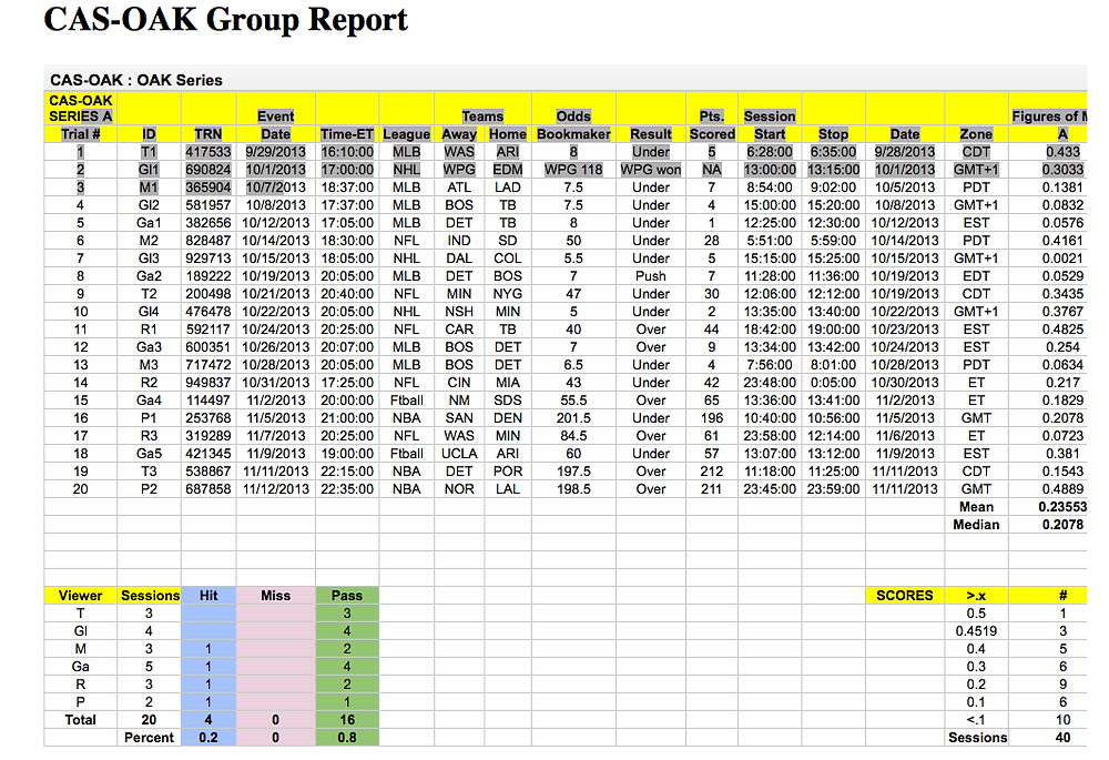 CAS-OAK GROUP REPORT.png