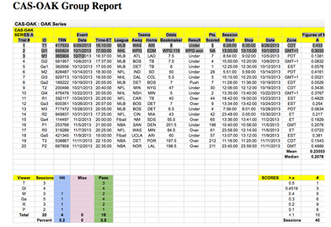 CAS-OAK Group Report by APP Group Manager, Jon Knowles