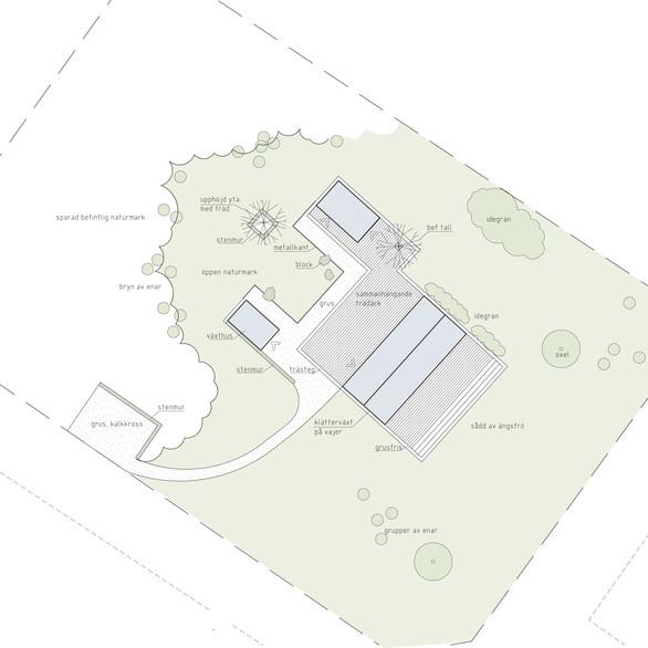 Fritidshus på Fårö