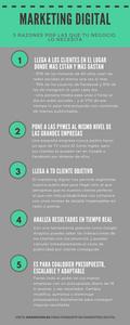 5 razones por las que tu empresa necesita aprender Marketing Online