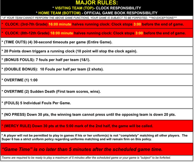 SUPER6 MAJOR RULES 4_5_19.jpg