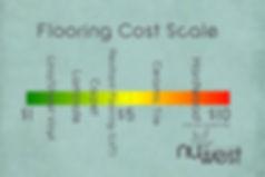 flooring cost calculator