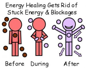 Energy Healing gets rid of stuck energy & blockages, before and after