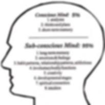 Conscious_Subconscious mind.png