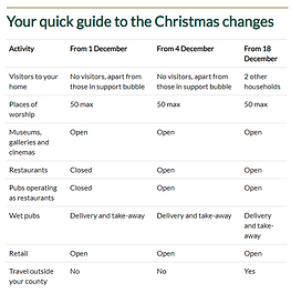 COVID Christmas 2020 Restrictions.png