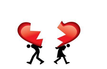 婚姻困擾的兩個向度