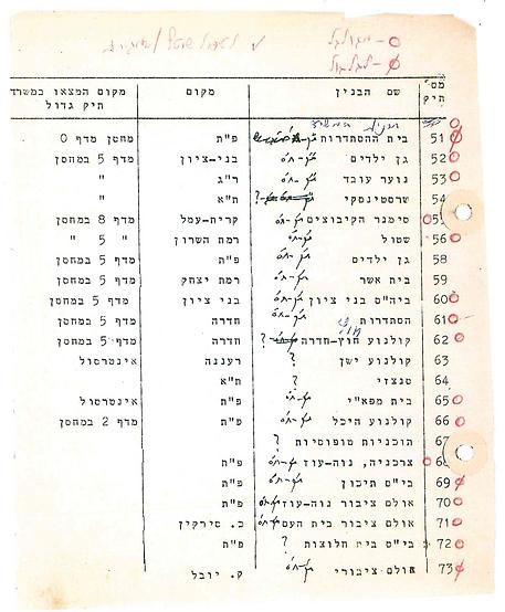 רשימת תיקים ומיקומם במשרד בליזצמן-3.png