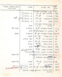 רשימת תיקים ומיקומם במשרד בליזצמן-4.png