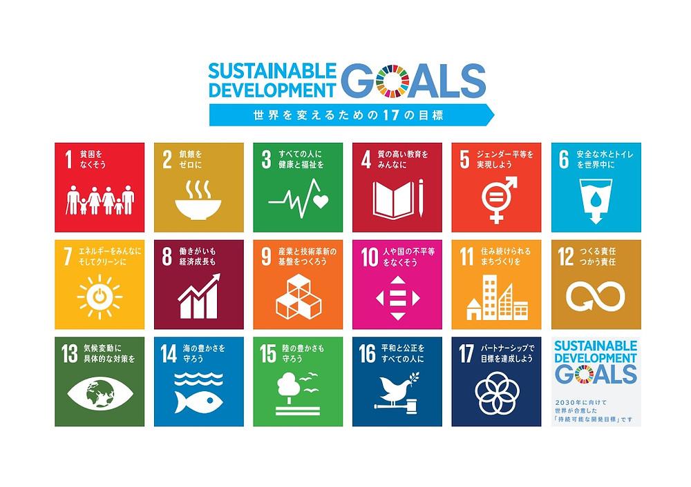 SDGsシンボル
