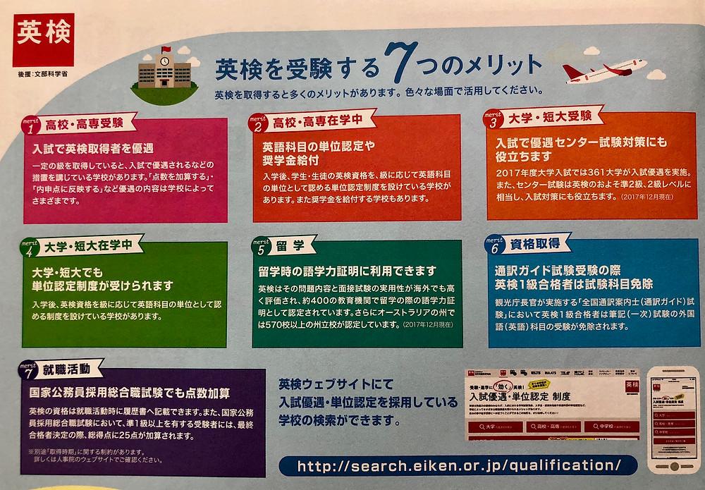 英語を受験する7つの