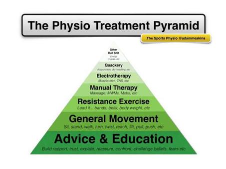 Conseils et Education du patient