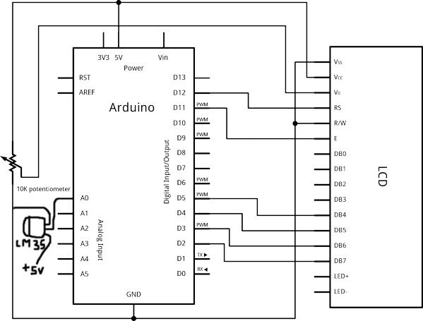 Circuit Diagram of Digital Temperature Meter using arduino UNO,2X16 LCD and LM35 heat sensor
