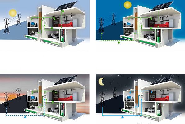 creation illustration reunion pour Autogrid réalisée par le Studio Oxygène agence de pub à la Réunion